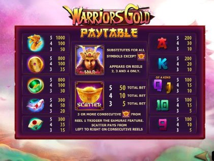 Warriors-Gold-Slot