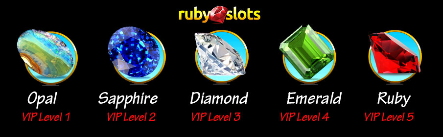 Ruby Slots Casino VIP Program